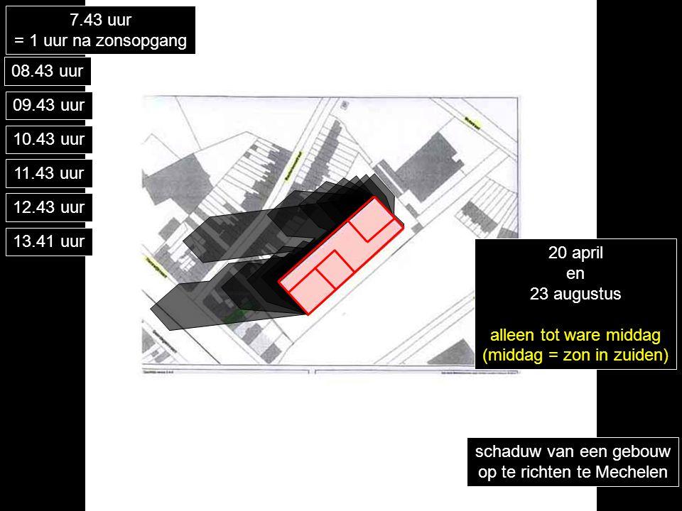 21 mei en 23 juli alleen tot ware middag (middag = zon in zuiden) schaduw van een gebouw op te richten te Mechelen 06.51 uur = 1 uur na zonsopgang 08.51 uur09.51 uur10.51 uur 11.51 uur 12.51 uur 13.39 uur 07.51 uur