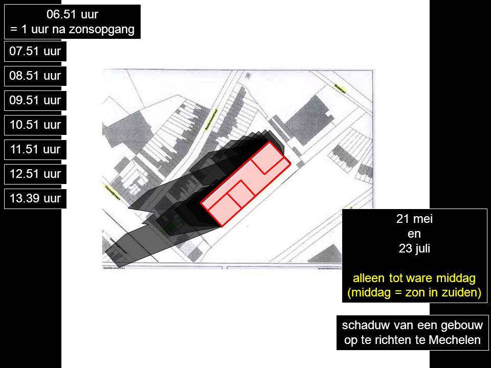 21 juni langste dag zon het hoogst schaduw van een gebouw op te richten te Mechelen 6.34 uur = 1 uur na zonsopgang 07.34 uur08.34 uur09.34 uur10.34 uur11.34 uur 12.34 uur 13.34 uur 14.34 uur 15.34 uur 16.34 uur 17.34 uur 18.34 uur 19.34 uur 20.53 uur = 1 uur vóór zonsondergang