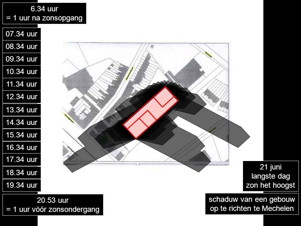 berekeningen en klikplaatjes: Willy Leenders, zonnewijzerkundige http://www.wijzerweb.be/cv.html