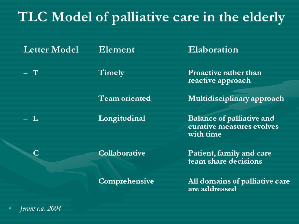 VB: Integraal Kankercentrum Zuid • •Verbreedt focus nu ook naar oudere zorgvrager; • •Nauwe wisselwerking met zorgpraktijk, d.w.z.