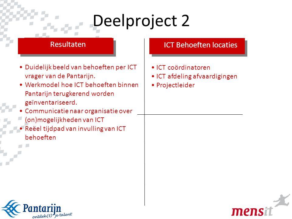14 • ICT coördinatoren • Hoofd ICT • Directielid • Locatie afvaardigingen • Projectleider Verbetercyclus •Doelen 2010-2012 en wat nodig is om deze doelen te bereiken (Ter besluitvorming aan MT/directie) •Gezamenlijke definitie van ICT ambitie 2010- 2012 • Huidige ICT situatie goed in beeld •Impact van de ICT ambitie bepalen op de huidige ICT situatie •Wat is nodig om deze ambitie te verwezenlijken.