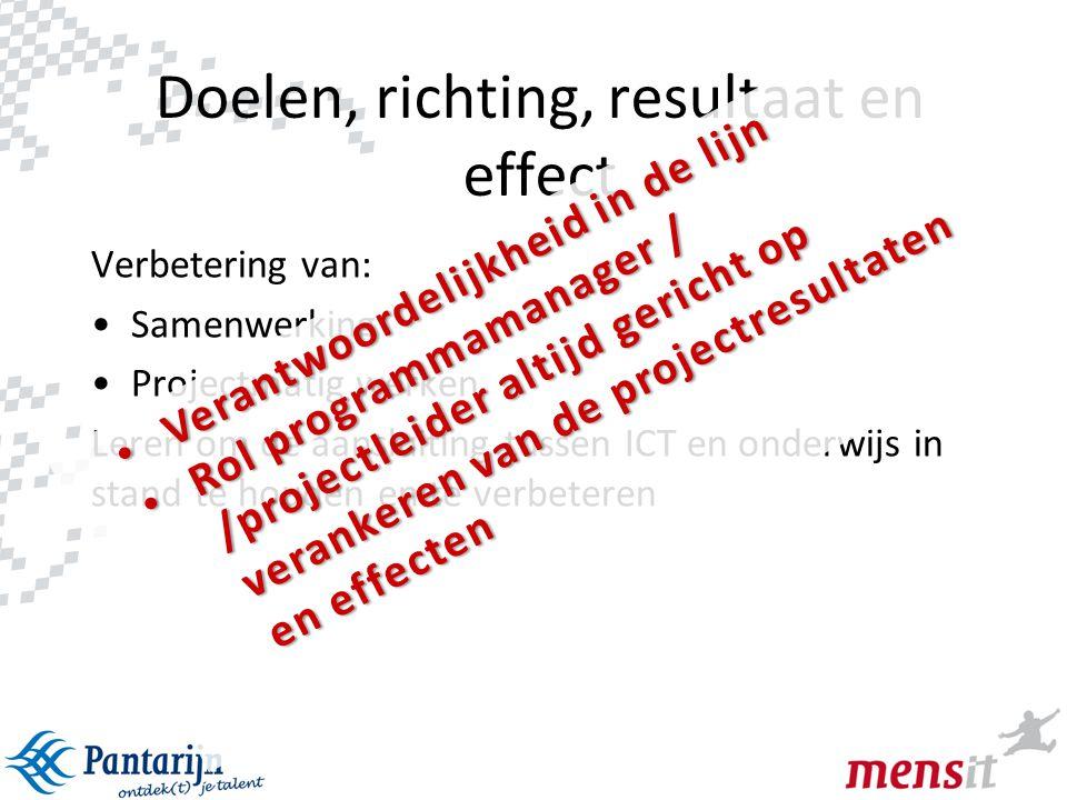 9 Besluit stappen juni juni / juli Basis op orde aug / sep Plannen maken sep / nov Implemen- teren nov / dec Verbeterings- cyclus Hoofdlijn planning realisatie 2009
