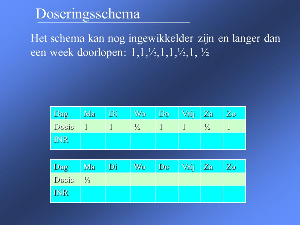 Doseringsschema 1,1,½,1,1,½,1, ½ is een 8 dgs schema DagMaDiWoDoVrijZaZo Dosis11½11½1 INR DagMaDiWoDoVrijZaZoDosis½11½11½ INR DagMaDiWoDoVrijZaZoDosis1½11½11 INR