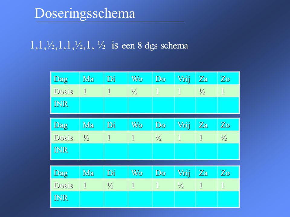 Doseringsschema n Een hoeveel daags schema is dit? H=halve tablet 1 H 1 H 1 H 1 H 1 H