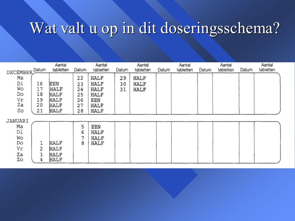 Doseringsschema n n In het schema zit een herhaling n n Het is een 10 daags schema n n 1x 1 tbl.