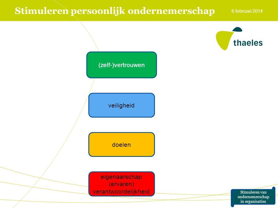 Stimuleren persoonlijk ondernemerschap 6 februari 2014 (zelf-)vertrouwen respect (voor eigenheid) leren van elkaar wat is mijn bijdrage en mijn rol.