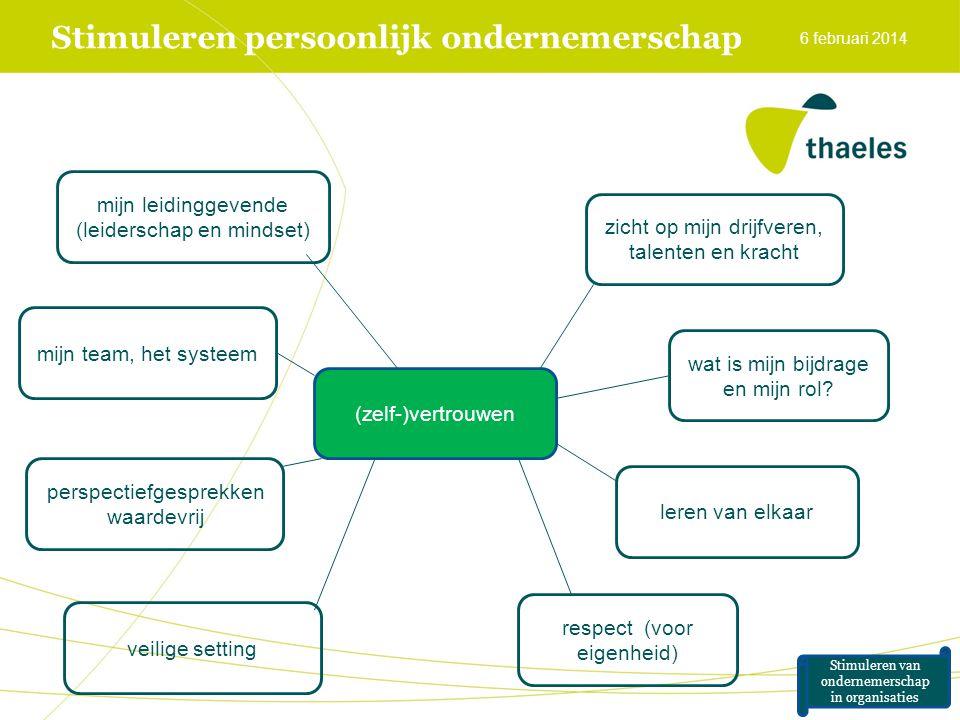 Stimuleren persoonlijk ondernemerschap 6 februari 2014 veiligheid open communicatie feedback geven en nemen leren van elkaar verschillen van elkaar cultuur leidinggevende ruimte Stimuleren van ondernemerschap in organisaties