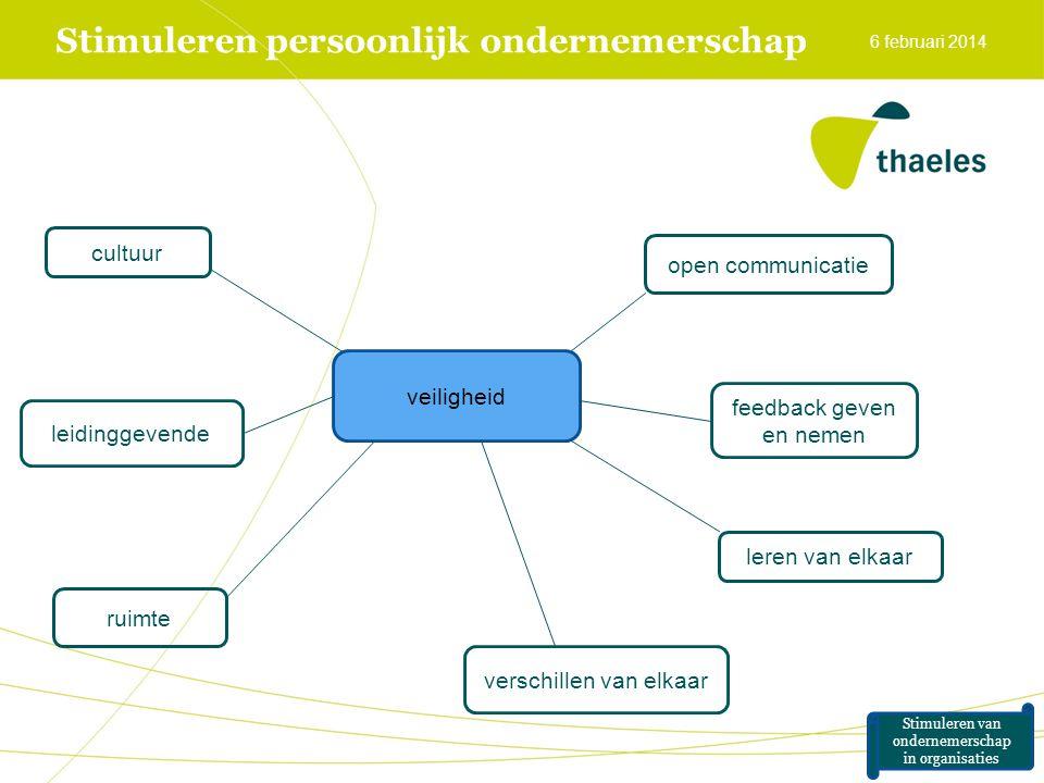 Stimuleren persoonlijk ondernemerschap 6 februari 2014 doelen de stip aan de horizon duidelijk piketpaaltjes het teamdoel mijn rol en bijdrage teamcoaching Stimuleren van ondernemerschap in organisaties organisatiedoelstelling Wat wil ik bereiken?
