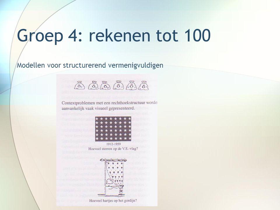 Groep 4: rekenen tot 100 Informeel delen Dele kan gezien worden als herhaald aftrekken.