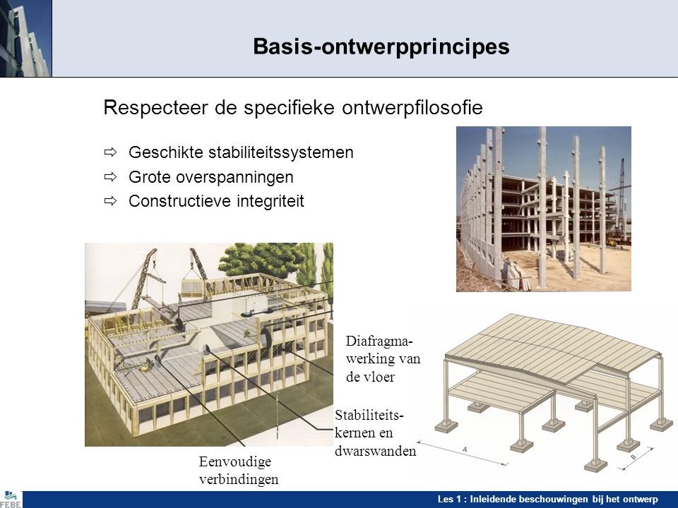Les 1 : Inleidende beschouwingen bij het ontwerp Basis ontwerpprincipes Gebruik standaardoplossingen  Specifieke prefabsystemen  Standaardproducten  Standaardverbindingen  Bedrijfsinstructies voor details