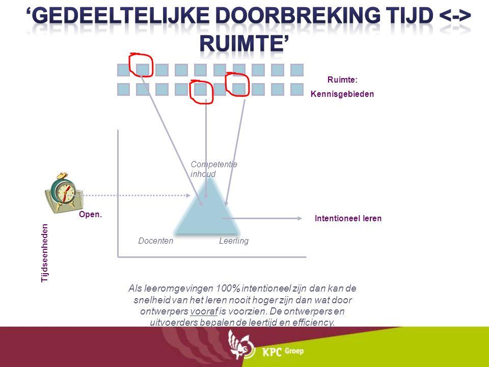 Docenten Leerling Tijdseenheden Ruimte: Kennisgebieden Open.