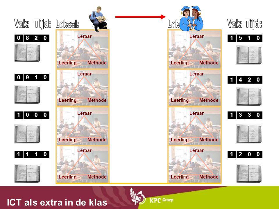 80029001010011013103210041025101 Methode Leraar Leerling Methode Leraar Leerling Methode Leraar Leerling Methode Leraar Leerling Methode Leraar Leerling Methode Leraar Leerling Methode Leraar Leerling Methode Leraar Leerling ICT als extra in de klas
