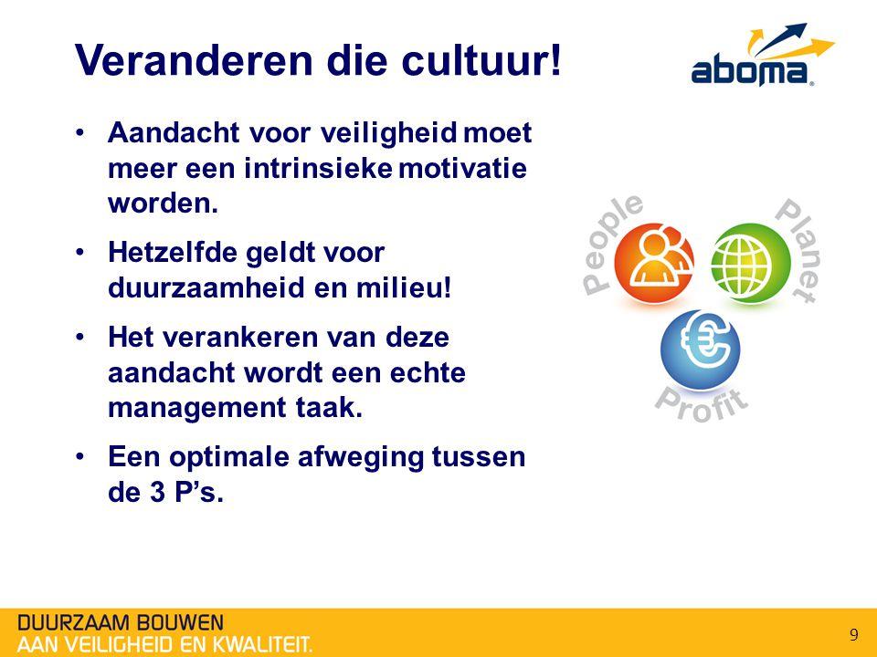 Veranderen die cultuur.•Rol management is cruciaal.