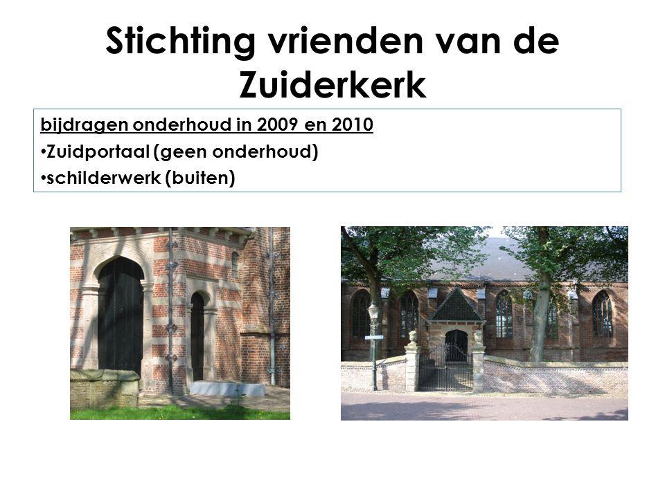 samenvatting • Zuiderkerk • geen achterstallig onderhoud; • veel geld gereserveerd t.b.v.