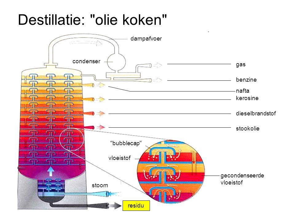 Smeeroliefabriek basisolie hulpstoffen ( dopes , additieven ) mengketel afgevuld product in diverse verpakkingen