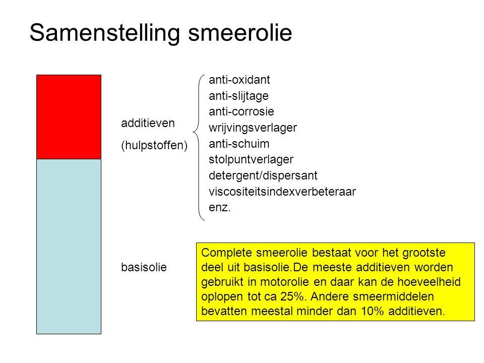 Viscositeitsmeting onderdruk: voor opzuigen vloeistof tot startpunt startpunt meting eindpunt meting capillair tijdmeting