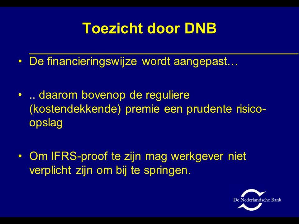 Toezicht door DNB •Risico-opslag moet feitelijke premieschommelingen kunnen opvangen..