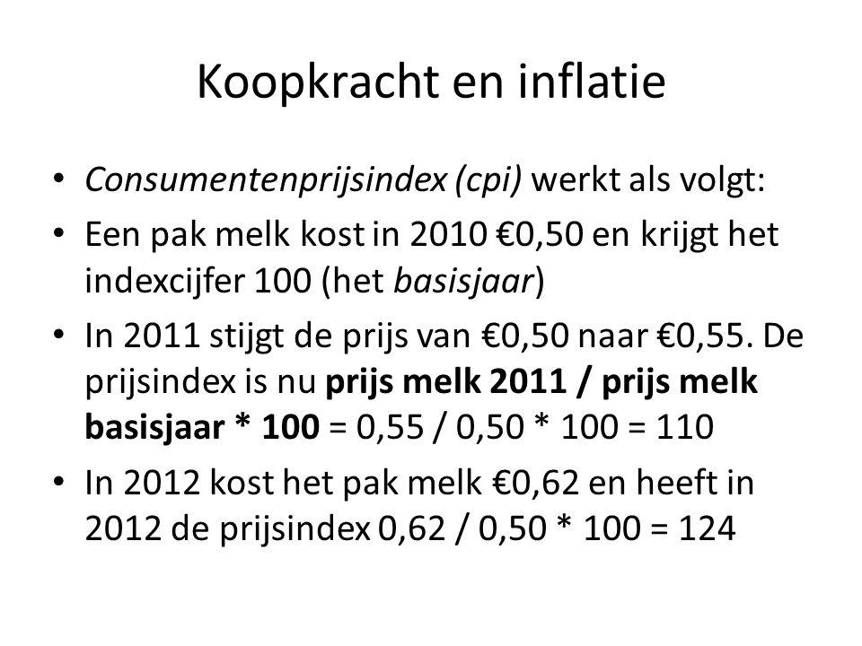 Koopkracht en inflatie • Bereken voor jezelf de prijsindex voor een biertje in cafe wallstreet voor de jaren 2011 en 2012 • Prijs fluitje 2010 - €2,20 (basisjaar = index 100) • Prijs fluitje 2011 - €2,35 • Prijs fluitje 2012 - €2, 60