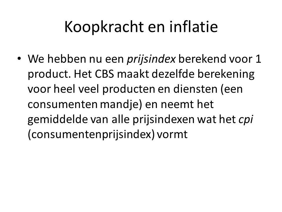 Koopkrachtontwikkeling • Wat gebeurt er met je koopkracht als de producten en diensten duurder worden (inflatie)?