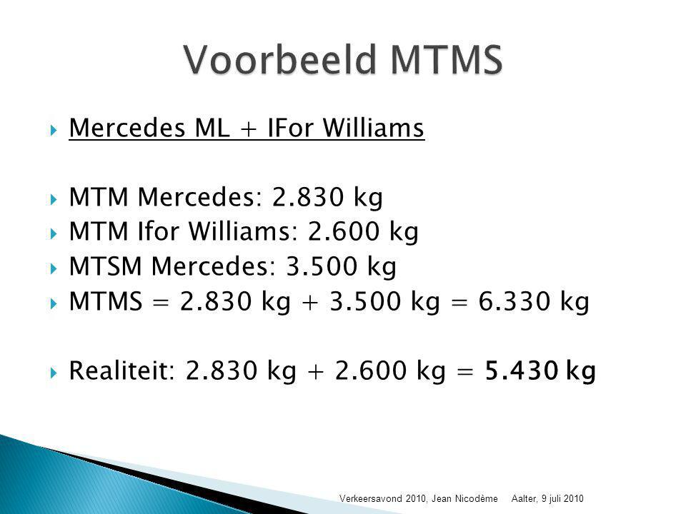  Renault Master+ IFor Williams  MTM Renault: 3.500 kg  MTM Ifor Williams: 2.600 kg  MTSM Mercedes: 2.000 kg  MTMS = 3.500 kg + 1.900 kg = 5.500 kg  Realiteit: 3.500 kg + 2.600 kg = 6.100 kg  PROBLEEM: Ahw maximum 2.000 kg Aalter, 9 juli 2010Verkeersavond 2010, Jean Nicodème