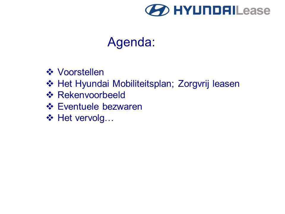 Hyundai importeur Greenib Car B.V.