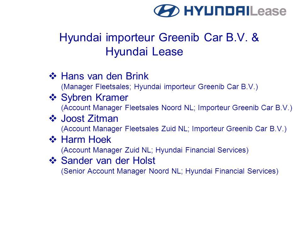 Het Hyundai Mobiliteitsplan t.b.v.