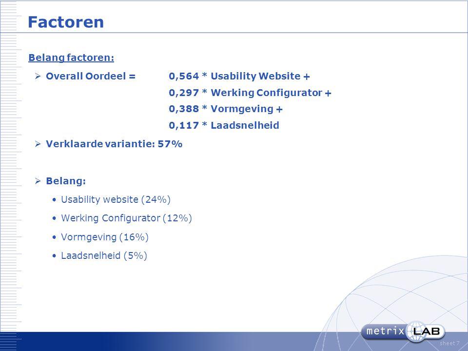 sheet 8 Factor 1: Usability website (32%)