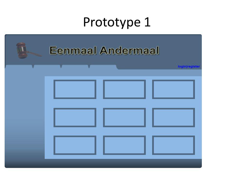 Prototype 2 Gekozen omdat: •Het kleurgebruik is duidelijk zichtbaar.