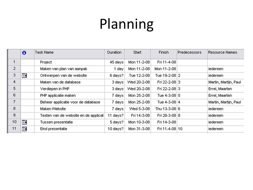 Beheerapplicatie • Rubrieken beheren – Systeem toont lijst met ingevoerde rubrieken.