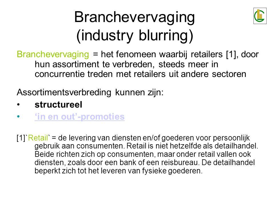 Branchevervaging (industry blurring) →kleinhandelaar genoodzaakt om zaak nog beter te positioneren.
