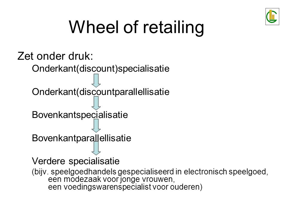 Wheel of retailing De theorie van 'Wheel of retailing' is van toepassing op alle distributie tot 1970 Na 1970: ontstaan nieuwe concurrentie- strategieën -> 4 kritische bemerkingen bij het oorspronkelijke model