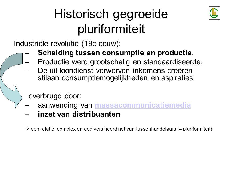 Historisch gegroeide pluriformiteit Distributievormen: •Geïntegreerde handel •Geassocieerde zelfstandige handel •Niet-geassocieerde handel •Directe distributie aan consument = PLURIFORMITEIT