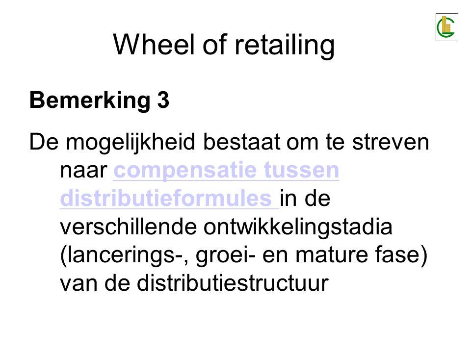 Wheel of retailing Bemerking 4 Soms concurrentiebelemmeringen door wetgeving wetgeving >>> bepaalde praktijken beperken of de ontwikkeling van bepaalde distributie- formules blokkeren