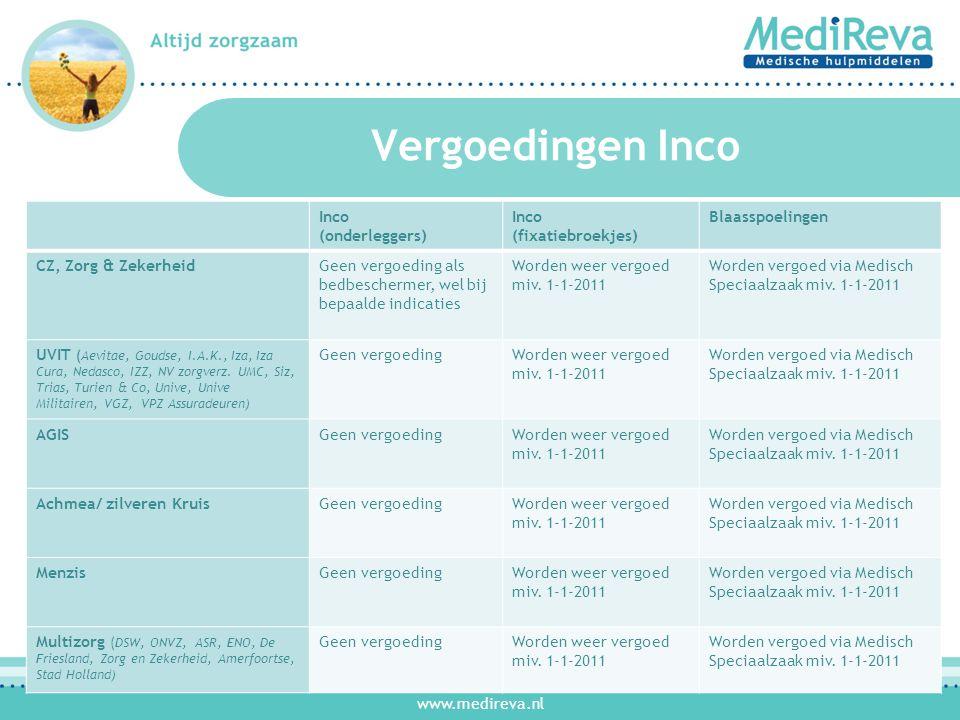 www.medireva.nl Vergoedingen Wond Wond (onderleggers) CZ, Zorg & ZekerheidWegwerp onderleggers blijven vergoed UVIT (Aevitae, Goudse, I.A.K., Iza, Iza Cura, Nedasco, IZZ, NV zorgverz.