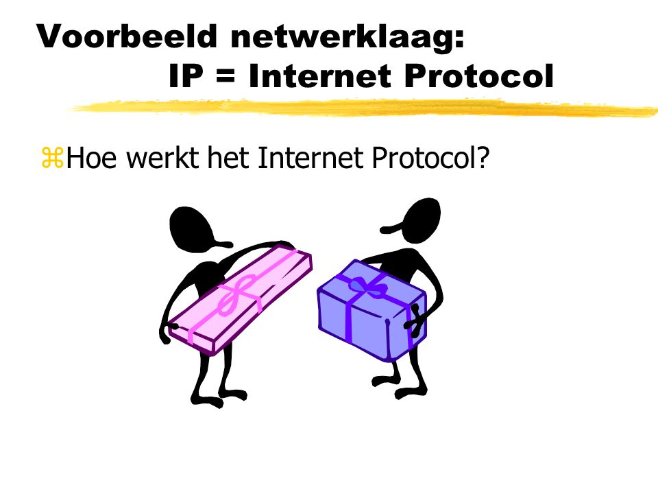 Opbouw IP-packet adres afzender ver sie head len typepacket length identificatiefragment nr time to liveprotocol header checksum adres bestemming evt.