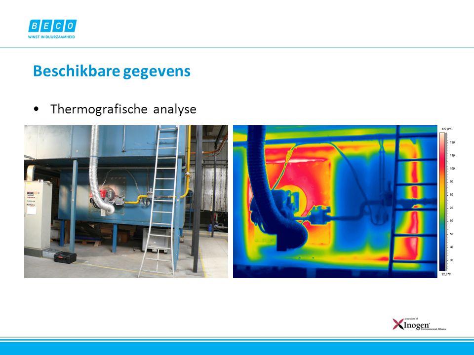 Beschikbare gegevens Monitoring gasverbruik (op kwartierbasis)  Doorgedreven analyse