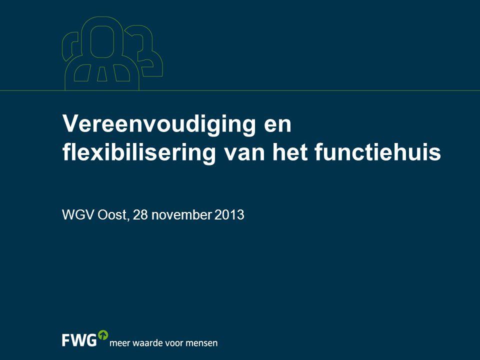 FWG Functieontwerp/- beschrijven en Functie- waardering Beoordeling Beloning Leiderschap en Talent Ontwikkeling Organisatie Ontwerp Strategische Personeels Planning Recruitment