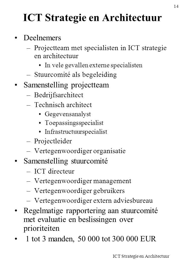 ICT Strategie en Architectuur 15 ICT Strategiefase Vertrek vanuit waarden en strategie van het bedrijf Maak beeld van de huidige toestand –Onderken sterke en zwakke punten Analyseer Kom tot principes en strategie Maak grove schatting van de kosten Vier onderdelen 1.De voorbereidende fase 2.De richtinggevende fase 3.De planningfase 4.De rapporteringsfase