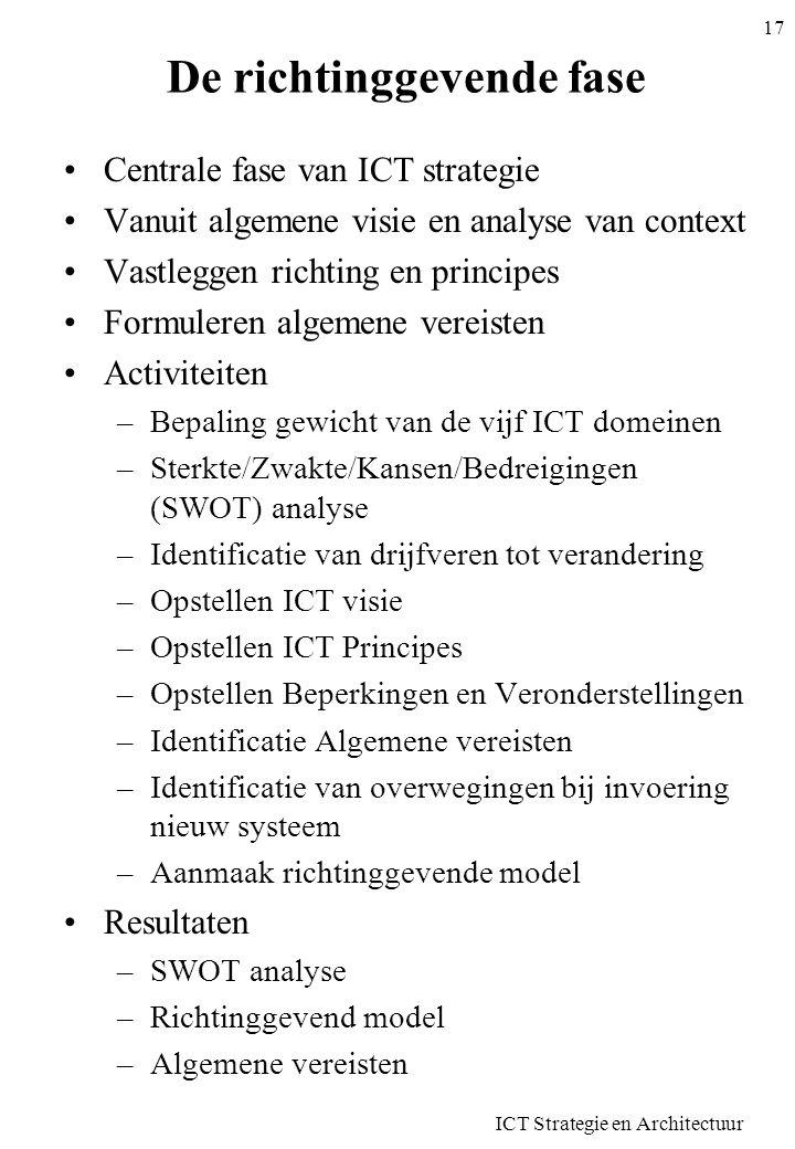 ICT Strategie en Architectuur 18 De richtinggevende fase Activiteiten Bepaling gewicht van de vijf ICT domeinen –Welke domeinen zijn de belangrijkste.