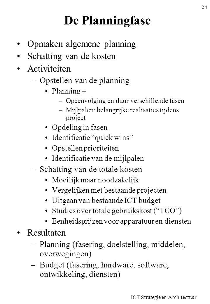 ICT Strategie en Architectuur 25 De Rapporteringsfase Bijeenbrengen resultaten Presentatie aan stuurcomité, management en gebruikers Activiteiten –Aanmaak eindconclusies en aanbevelingen –Opmaak eindrapport –Presentatie eindrapport –Aanpassen eindrapport Resultaten –Eindrapport Overzicht voorbereidende fase Richtinggevend model Overwegingen bij uitvoering project Planning Budget Conclusie en aanbevelingen –Eindpresentatie