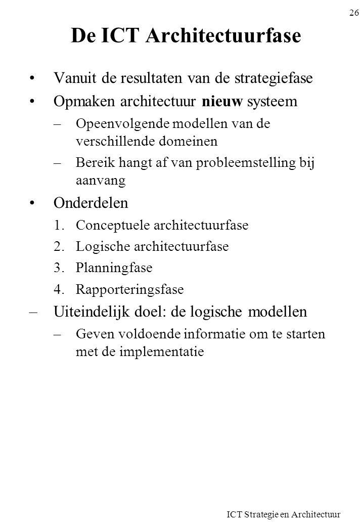 ICT Strategie en Architectuur 27 De conceptuele architectuurfase –Einddoel: een conceptueel model van de nieuwe situatie –Activiteiten –Ontwerp van de bedrijfsprocessen –Ontwikkeling van het datamodel –Identificatie van de toepassingen –Aanpassingen aan de organisatie –Keuze technologiestandaarden –Ontwikkeling infrastructuurmodel –Aanmaak conceptuele modellen –Resultaat –Conceptuele modellen voor de zes ICT domeinen –Aanpak –Uitgevoerd door het projectteam –In samenwerking met specialisten indien nodig