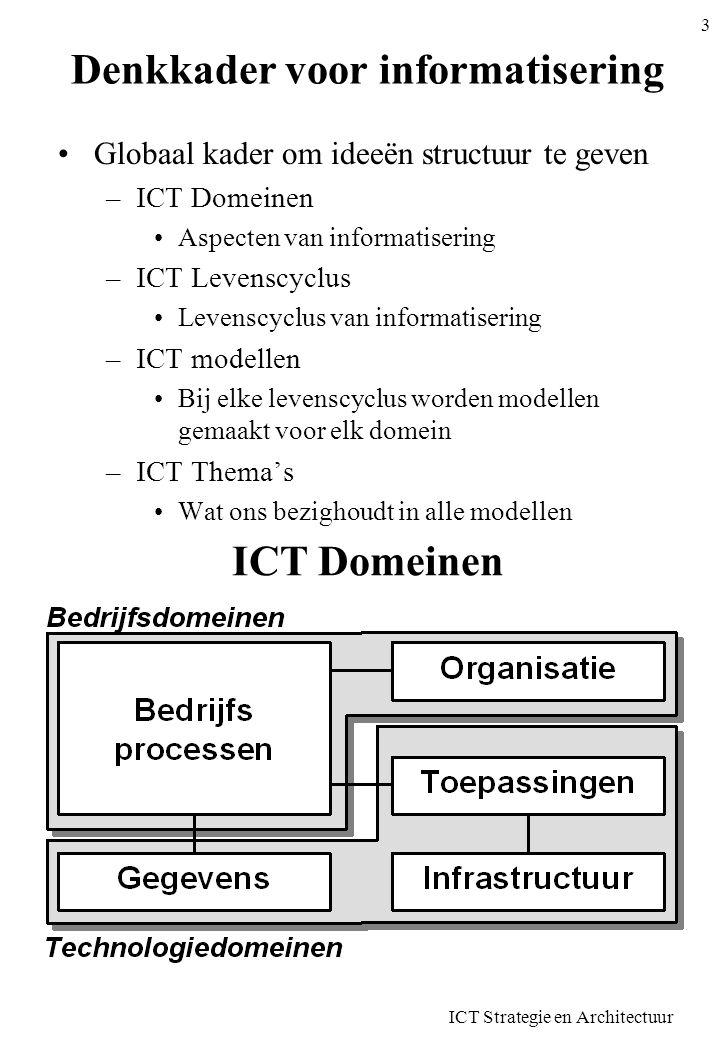 ICT Strategie en Architectuur 4 ICT levenscyclus Strategie Architectuur Ontwikkeling Integratie Implementatie Operationeel beheer Projectbeheer Dienste n beheer Programmabeheer ICT modellen