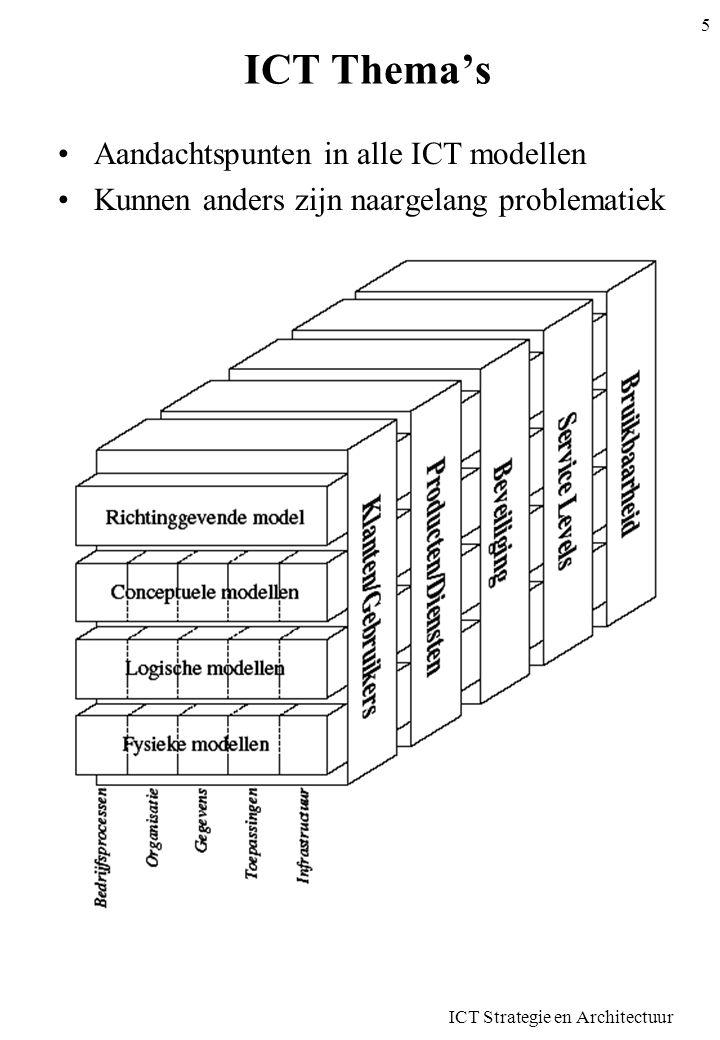 ICT Strategie en Architectuur 6 Conceptuele model bedrijfsprocessen Hiërarchie van de bedrijfsprocessen –Top-down benadering –Hiërarchie van functionele domeinen tot elementaire bedrijfsprocessen –Concentreren op wát gebeurt –Vele standaard processen binnen bedrijven Processtroomdiagrammen –Bedrijfsprocessen achter elkaar tot processtroom –Dikwijls de value chains (waardekettingen) –Houden rekening met invoer, uitvoer, wachten, keuzes maken, … Toelichting –Verdere uitleg bij de diagrammen –Soms ook volledige beschrijvingen en documentatie