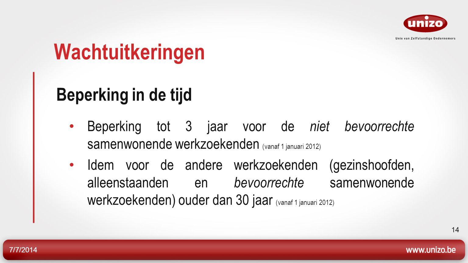 7/7/2014 15 Hervorming van de arbeidsmarkt 2.