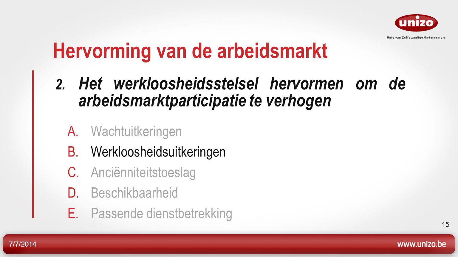 7/7/2014 16 Hervorming van de arbeidsmarkt Werkloosheidsuitkeringen Versterkte degressiviteit Versterking van het verzekeringskarakter