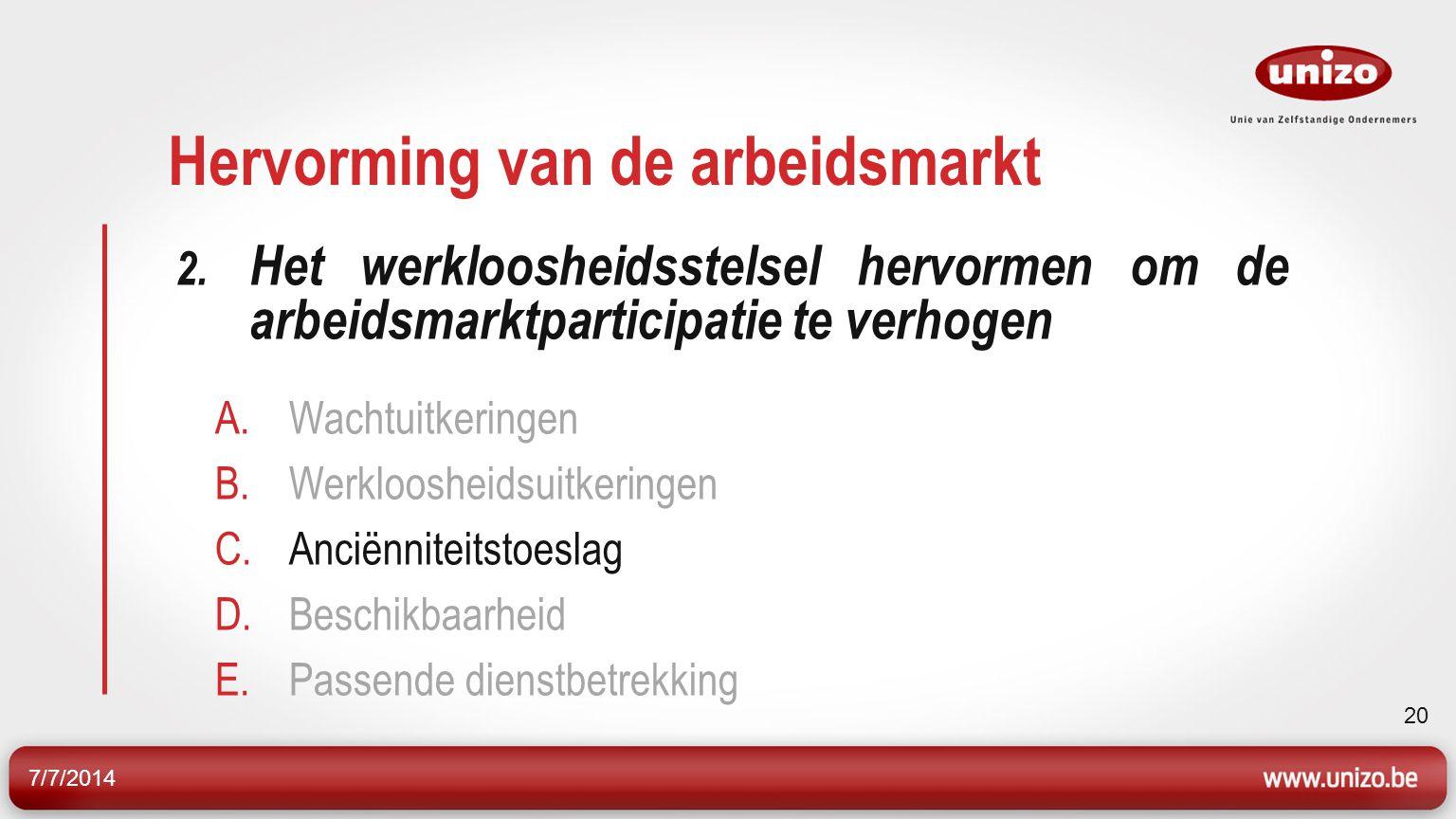 7/7/2014 21 Hervorming van de arbeidsmarkt Anciënniteitstoeslag De leeftijdsvoorwaarde zal op 1 juli 2012 van 50 op 55 jaar worden gebracht
