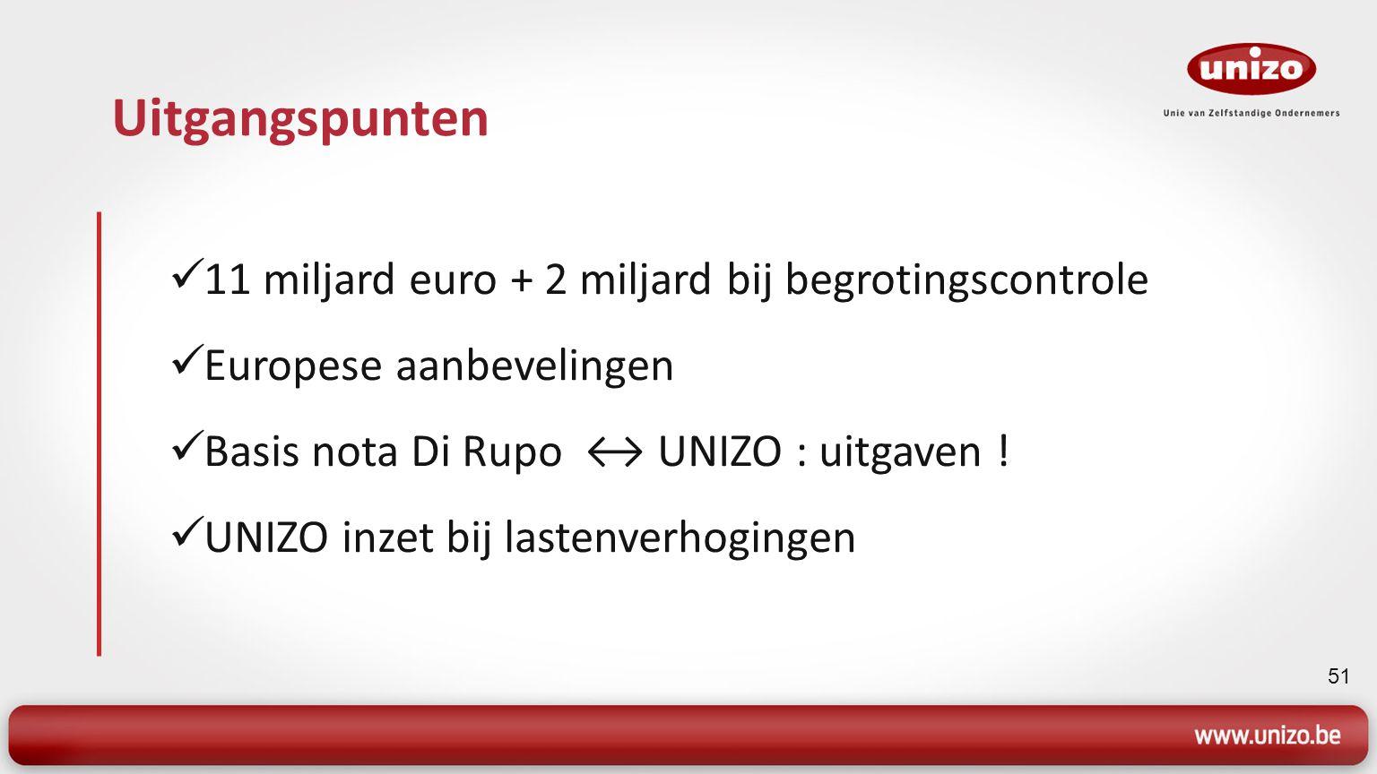 52 De begroting 2012 - Belastingen - Burgers1,4 mrd - Onderneming en 2,1 mrd - Besparingen - Primaire1,3 mrd - Soc.zekerheid2,4 mrd - Structureel0,4 mrd - 'Usurperend'0,3 mrd - Diverse - 2,6 mrd - Correcties - 0,8 mrd Totaal - 11,3 mrd