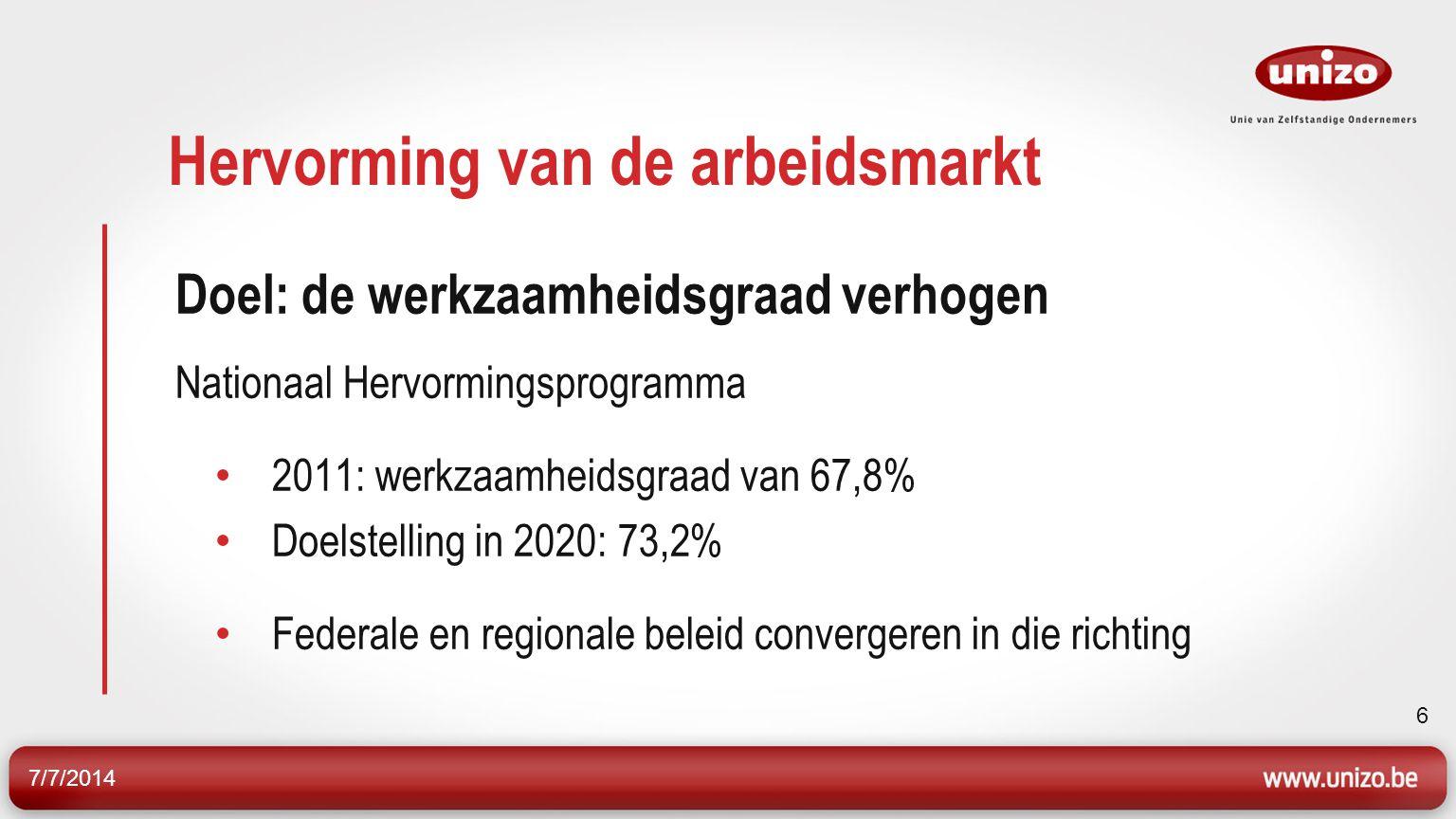 7/7/2014 7 Hervorming van de arbeidsmarkt 1.