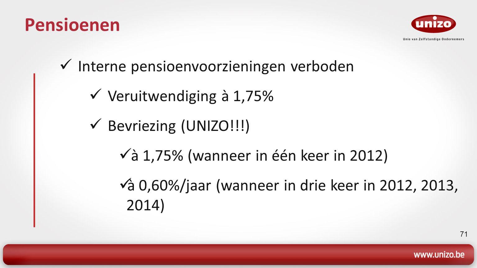 72 Uitgaven energiebesparende maatregelen Belastingverminderingen geschrapt  Gewesten Uitz.