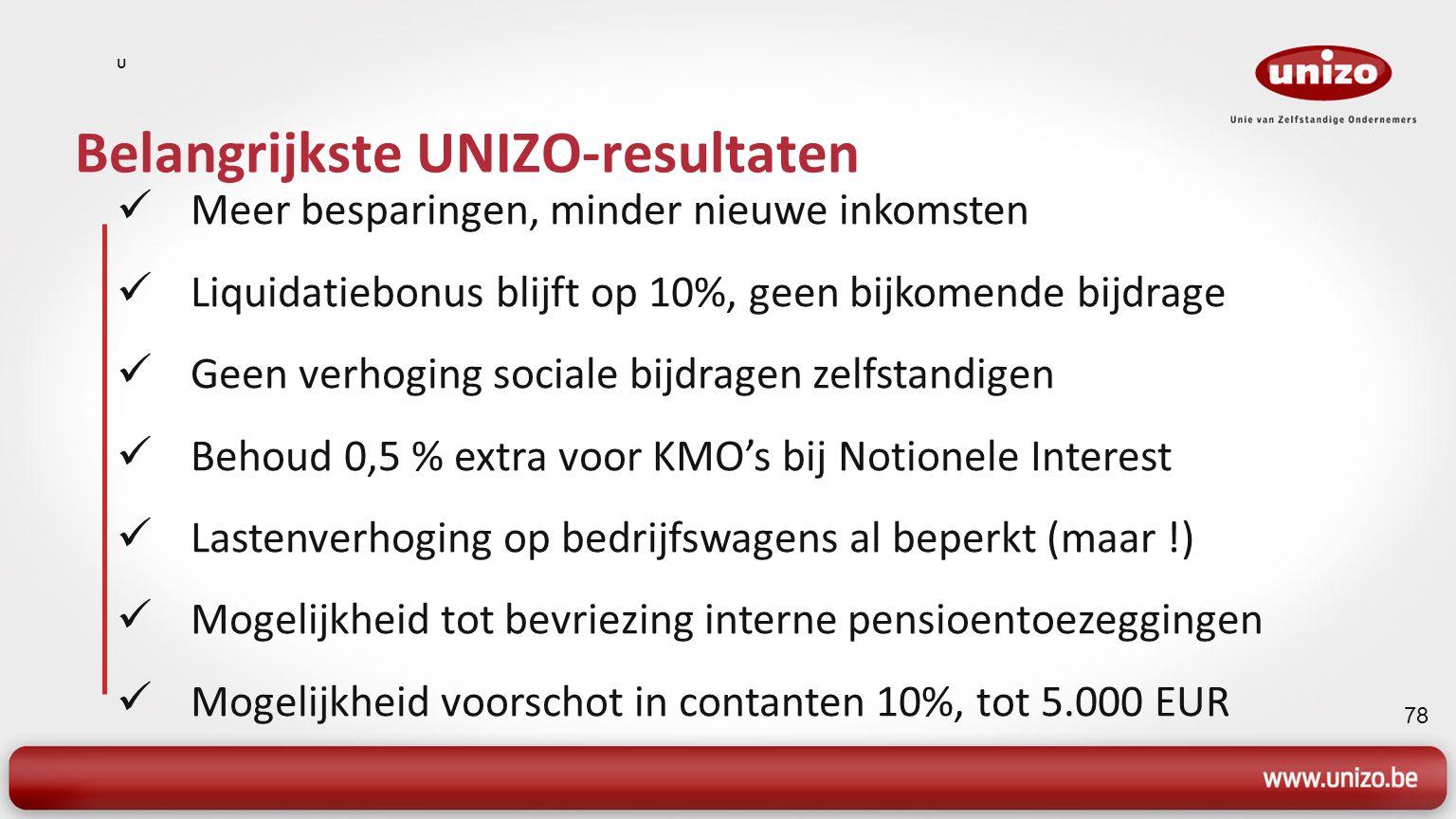 Kristof Willekens UNIZO- Studiedienst Spastraat 8 1000 Brussel Telefoon: 02/238.05.31 Fax: 02/238.07.94 E-mail: kristof.willekens@unizo.be http://www.unizo.bekristof.willekens@unizo.be
